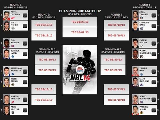NHL 14Candidates